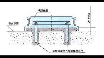 地脚螺栓的工字代表什么