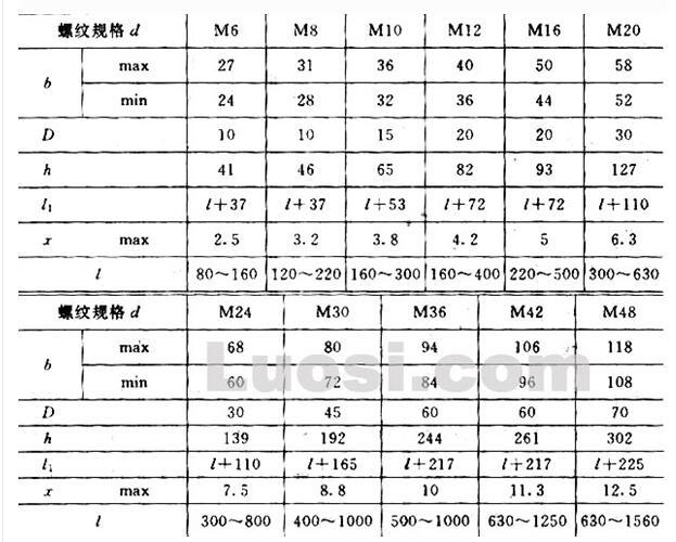 【万晨驰固】地脚螺栓厂家直销-规范
