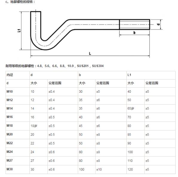 地脚螺栓规格