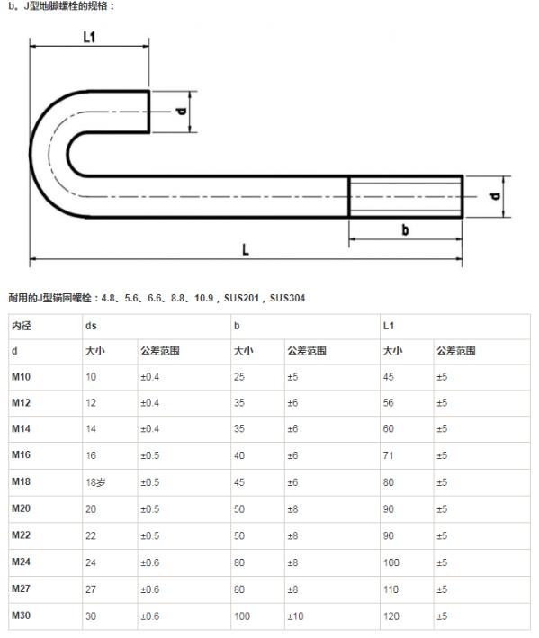 J型地脚螺栓规格