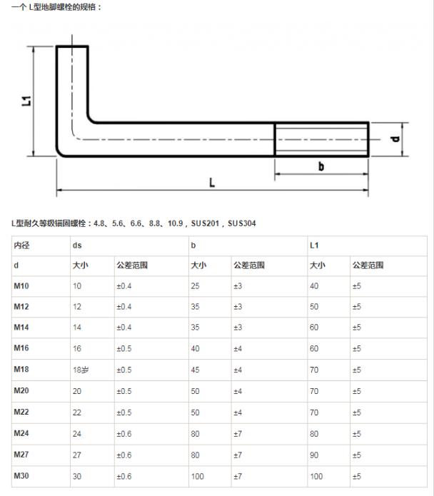 L型地脚螺栓规格