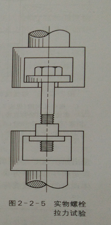 【万晨紧固件】-地脚螺栓-拉力-抗拉