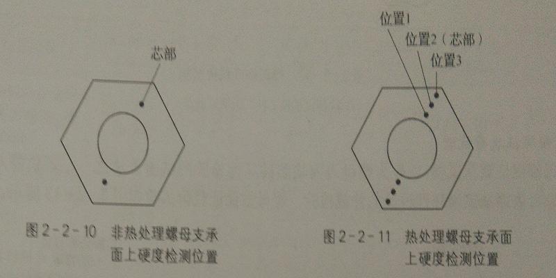 【万晨紧固件】-地脚螺栓-螺栓-硬度