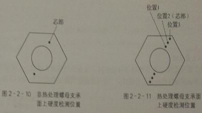 内螺纹紧固件机械性能试验方法的硬度