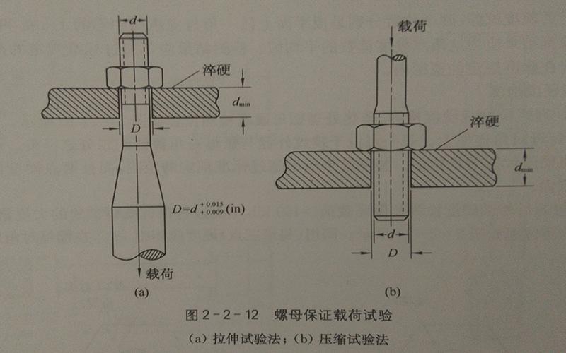 【万晨紧固件】-地脚螺栓厂家-批发-螺栓