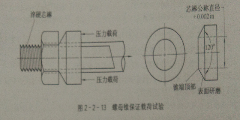 【万晨紧固件】-地脚螺栓厂家