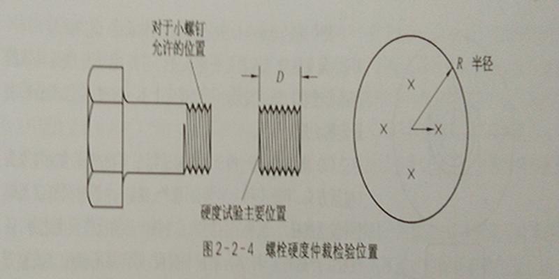 【万晨紧固件】-地脚螺栓批发-厂家-规格-螺栓