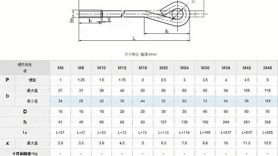Q235地脚螺栓介绍