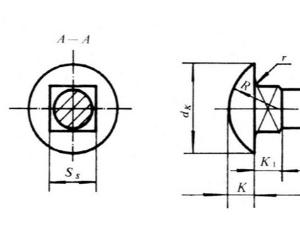 GB 12-88 半圆头方颈螺栓
