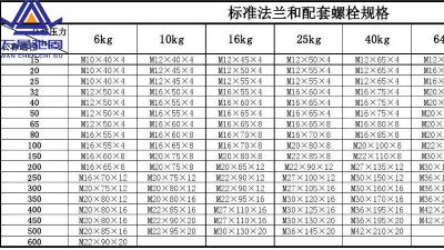 螺栓的规格型号及表示方法