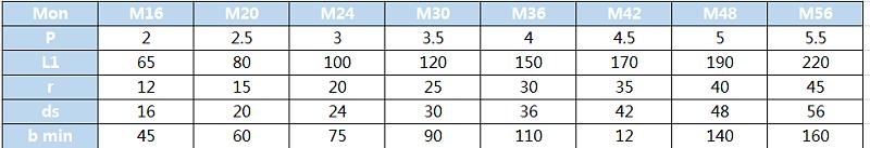 L型地脚螺丝规格表