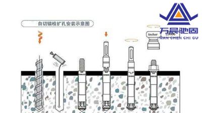 万晨L型地脚螺栓厂家介绍地脚螺栓的使用