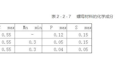 钢螺母的材料成分表