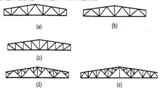 钢结构拉条屋架