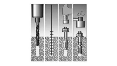 地脚螺栓生产厂家:地脚螺栓独特特征