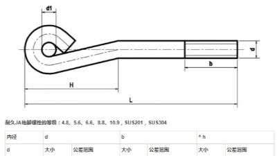 地脚螺栓厂家为大家介绍一下基础地脚螺栓