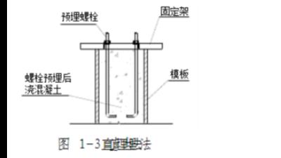 预埋地脚螺栓基础埋设方法
