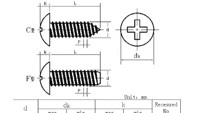十字槽大扁头自攻螺丝标准多吗
