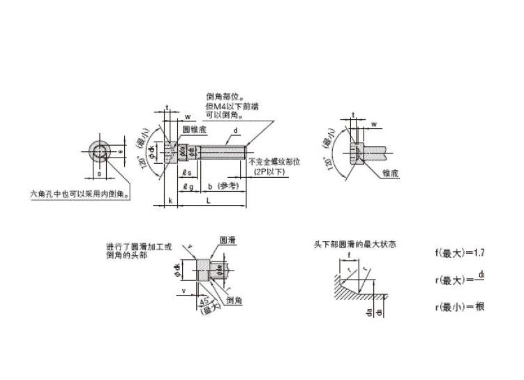 螺栓规格表