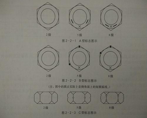 【万晨驰固】-地脚螺栓-螺栓-螺母-紧固件-种类方法